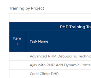 Training by Project list.